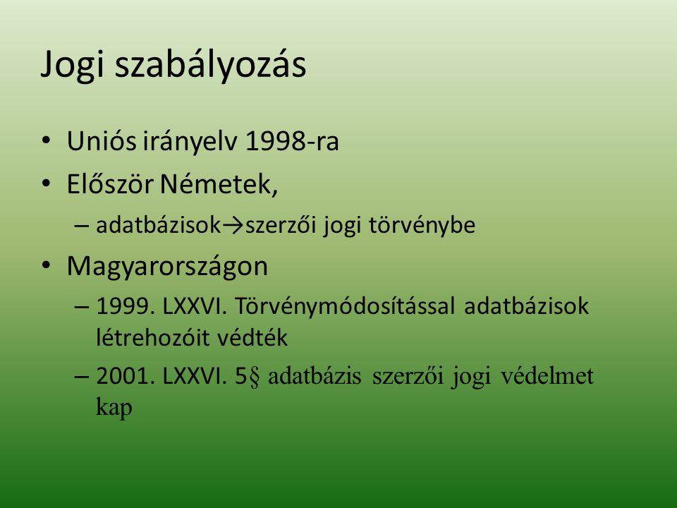 CompLex 1991-től Igazságügyi Minisztérium hivatalos nyilvántartása alapján, Magyar Közlöny és Cégközlöny Havonta aktualizált Cd és DVD adatbázisok kiadása online frissítéssel