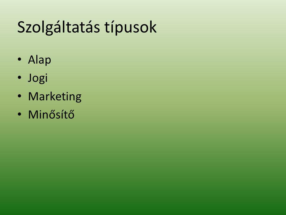 Szolgáltatás típusok Alap Jogi Marketing Minősítő