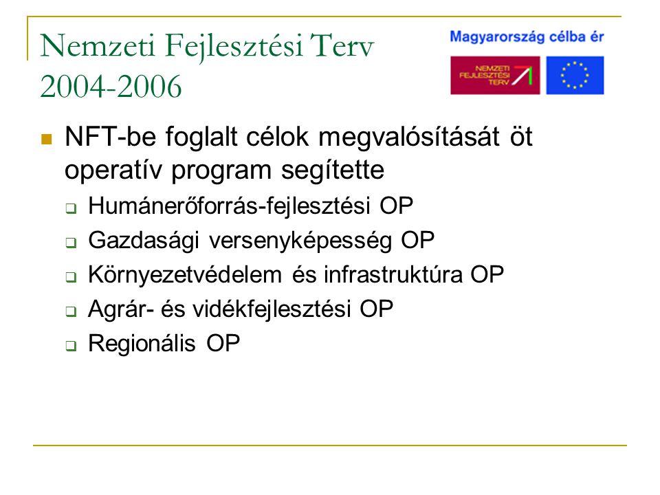 Nemzeti Fejlesztési Terv 2004-2006 NFT-be foglalt célok megvalósítását öt operatív program segítette  Humánerőforrás-fejlesztési OP  Gazdasági versenyképesség OP  Környezetvédelem és infrastruktúra OP  Agrár- és vidékfejlesztési OP  Regionális OP