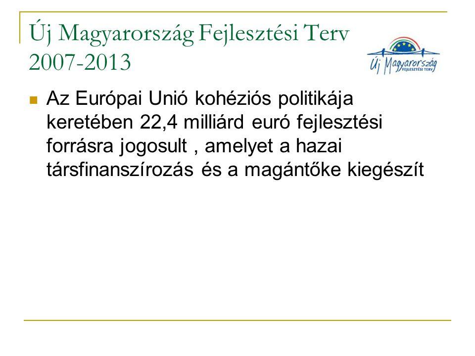 Új Magyarország Fejlesztési Terv 2007-2013 Az Európai Unió kohéziós politikája keretében 22,4 milliárd euró fejlesztési forrásra jogosult, amelyet a hazai társfinanszírozás és a magántőke kiegészít