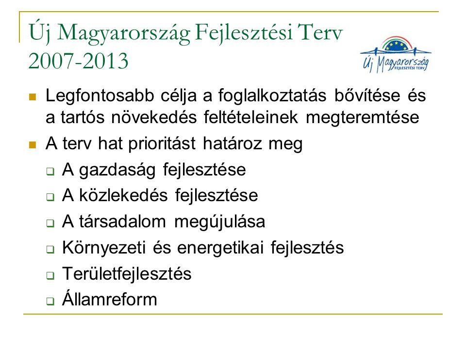 Új Magyarország Fejlesztési Terv 2007-2013 Legfontosabb célja a foglalkoztatás bővítése és a tartós növekedés feltételeinek megteremtése A terv hat prioritást határoz meg  A gazdaság fejlesztése  A közlekedés fejlesztése  A társadalom megújulása  Környezeti és energetikai fejlesztés  Területfejlesztés  Államreform