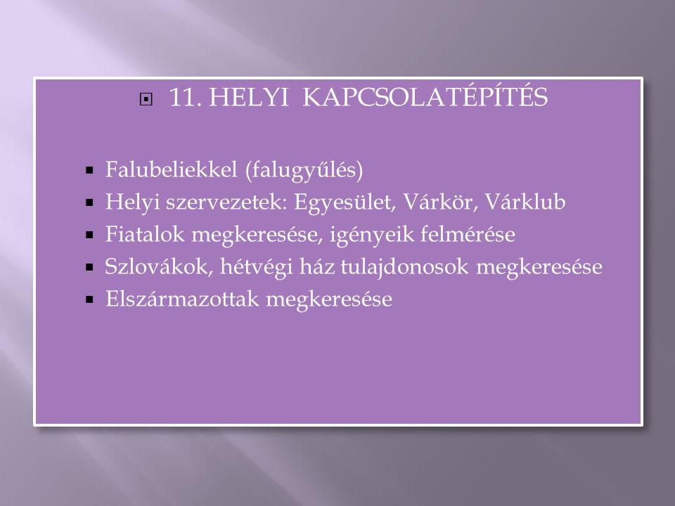  11. HELYI KAPCSOLATÉPÍTÉS  Falubeliekkel (falugyűlés)  Helyi szervezetek: Egyesület, Várkör, Várklub  Fiatalok megkeresése, igényeik felmérése 