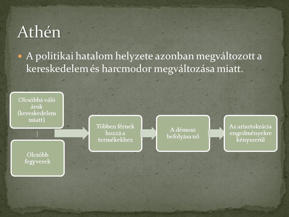 A politikai hatalom helyzete azonban megváltozott a kereskedelem és harcmodor megváltozása miatt. Olcsóbbá váló áruk (kereskedelem miatt) Olcsóbb fegy