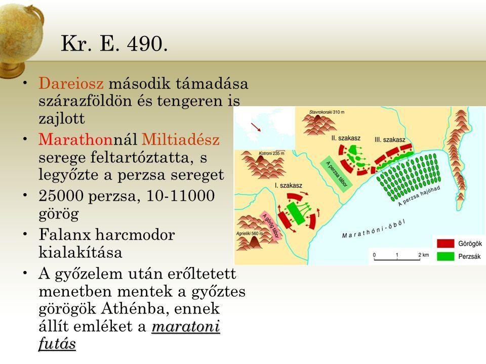 Kr. E. 490. Dareiosz második támadása szárazföldön és tengeren is zajlott Marathonnál Miltiadész serege feltartóztatta, s legyőzte a perzsa sereget 25