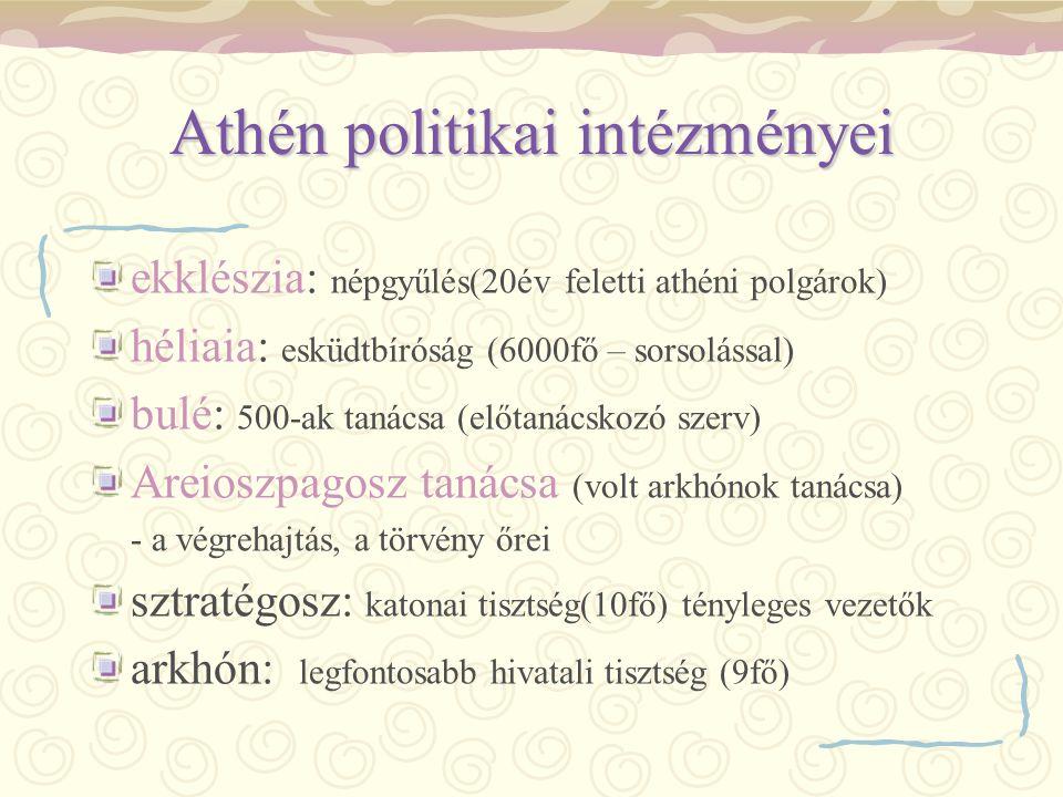 Athén politikai intézményei ekklészia: népgyűlés(20év feletti athéni polgárok) héliaia: esküdtbíróság (6000fő – sorsolással) bulé: 500-ak tanácsa (elő