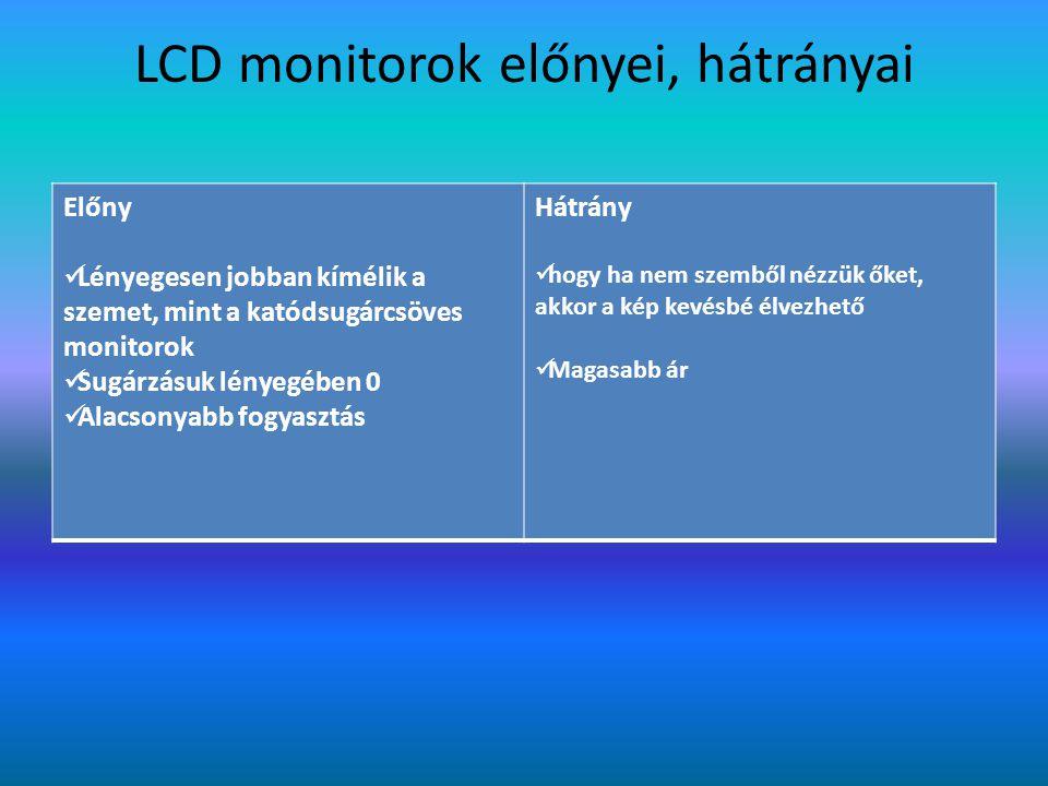 LCD monitorok előnyei, hátrányai Előny Lényegesen jobban kímélik a szemet, mint a katódsugárcsöves monitorok Sugárzásuk lényegében 0 Alacsonyabb fogya