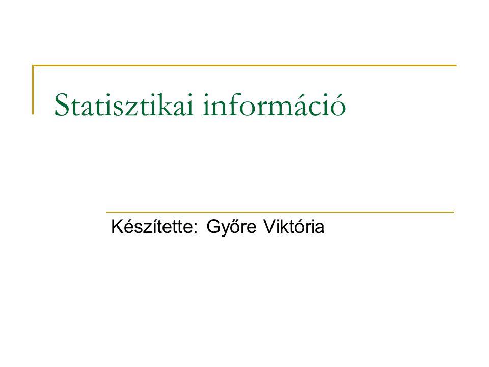 Statisztikai információ Készítette: Győre Viktória