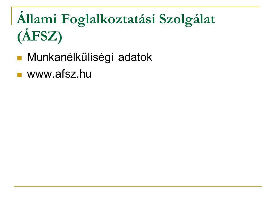 Állami Foglalkoztatási Szolgálat (ÁFSZ) Munkanélküliségi adatok www.afsz.hu