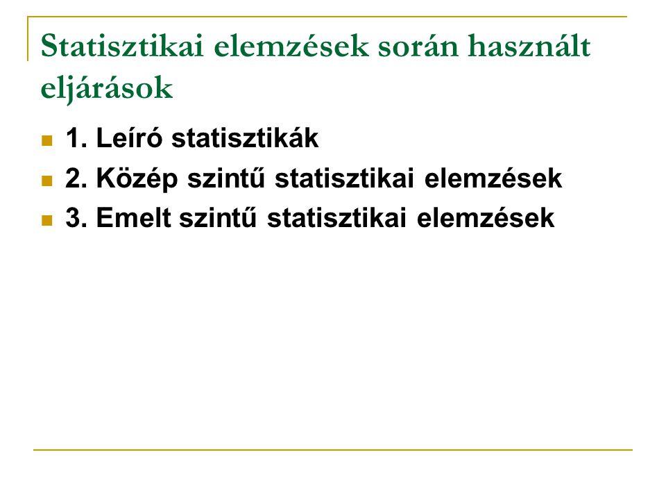 Statisztikai elemzések során használt eljárások 1.