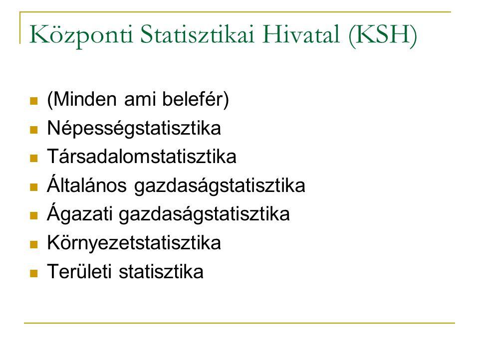 Központi Statisztikai Hivatal (KSH) (Minden ami belefér) Népességstatisztika Társadalomstatisztika Általános gazdaságstatisztika Ágazati gazdaságstatisztika Környezetstatisztika Területi statisztika