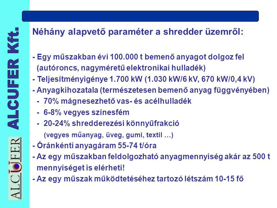 Néhány alapvető paraméter a shredder üzemről: - Egy műszakban évi 100.000 t bemenő anyagot dolgoz fel (autóroncs, nagyméretű elektronikai hulladék) -