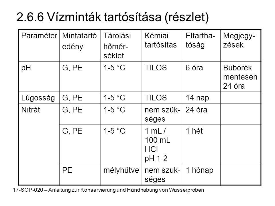 2.6.6 Vízminták tartósítása (részlet) 17-SOP-020 – Anleitung zur Konservierung und Handhabung von Wasserproben ParaméterMintatartó edény Tárolási hőmé