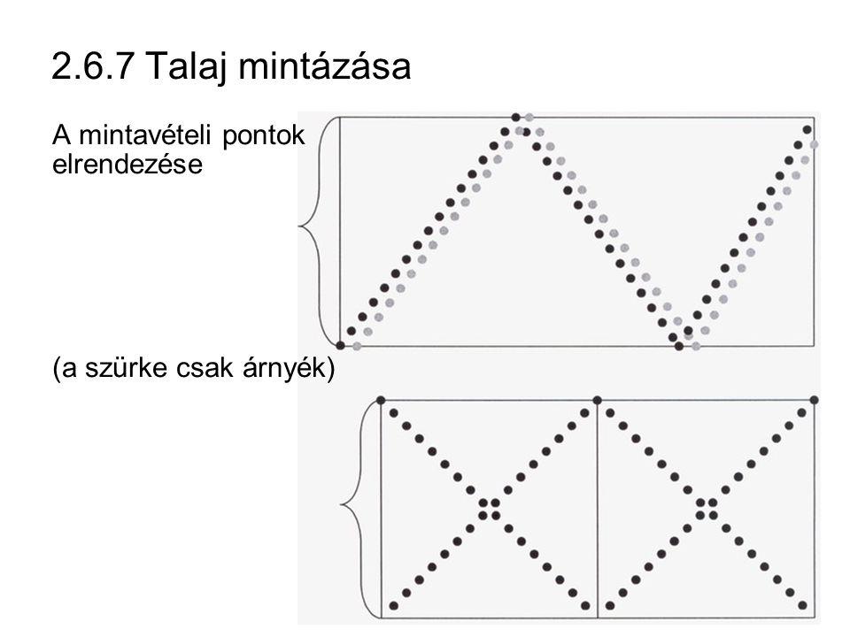 2.6.7 Talaj mintázása A mintavételi pontok elrendezése (a szürke csak árnyék)