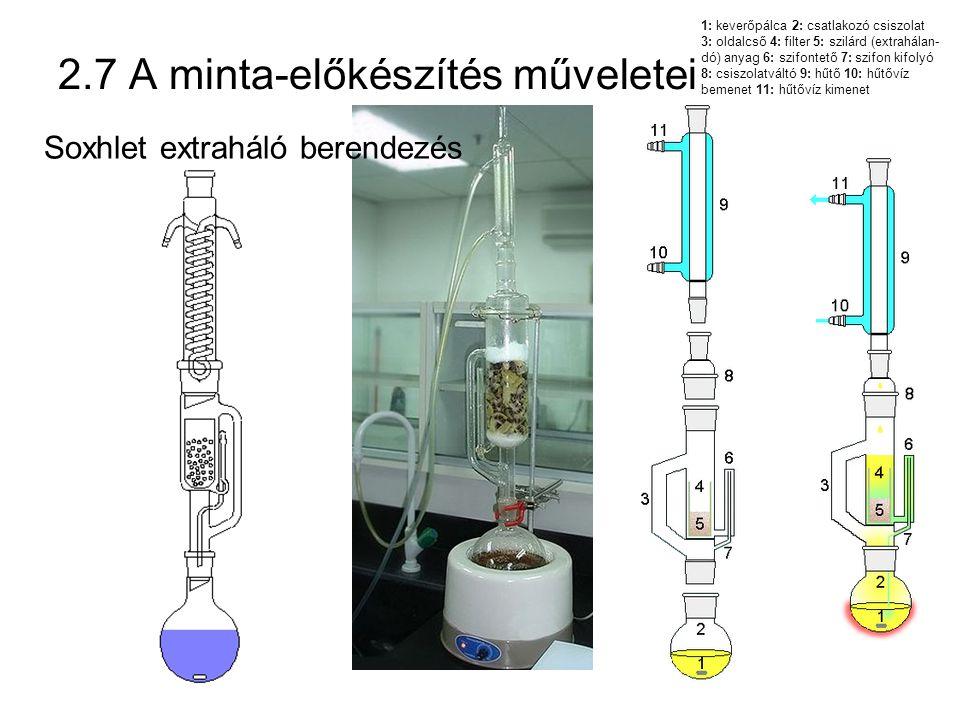 Soxhlet extraháló berendezés 1: keverőpálca 2: csatlakozó csiszolat 3: oldalcső 4: filter 5: szilárd (extrahálan- dó) anyag 6: szifontető 7: szifon kifolyó 8: csiszolatváltó 9: hűtő 10: hűtővíz bemenet 11: hűtővíz kimenet