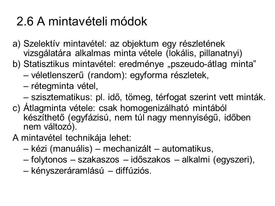 2.6.6 Folyékony minták (pl.