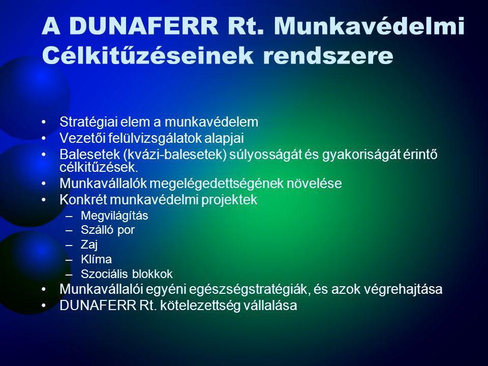 A DUNAFERR Rt. Prevenciós stratégiája - alapelvek Folyamatosság elve: a DUNAFERR –Rt.-nél meglévő tradicionális értékek megtartása, új értékeknek erre