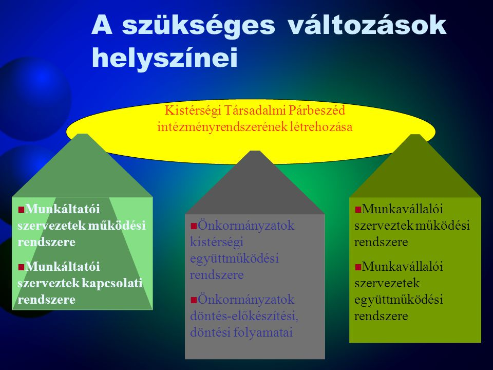 MEB politika IV. 7) időről időre felülvizsgálandó, biztosítandó, hogy a szervezeten belül időszerű és megfelelő maradjon; –A változás elkerülhetetlen,