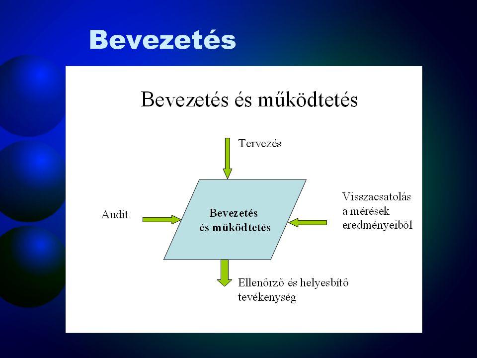 Kompetencia diagram, együttműködési SzMSz Összes azonosított feladat száma 20