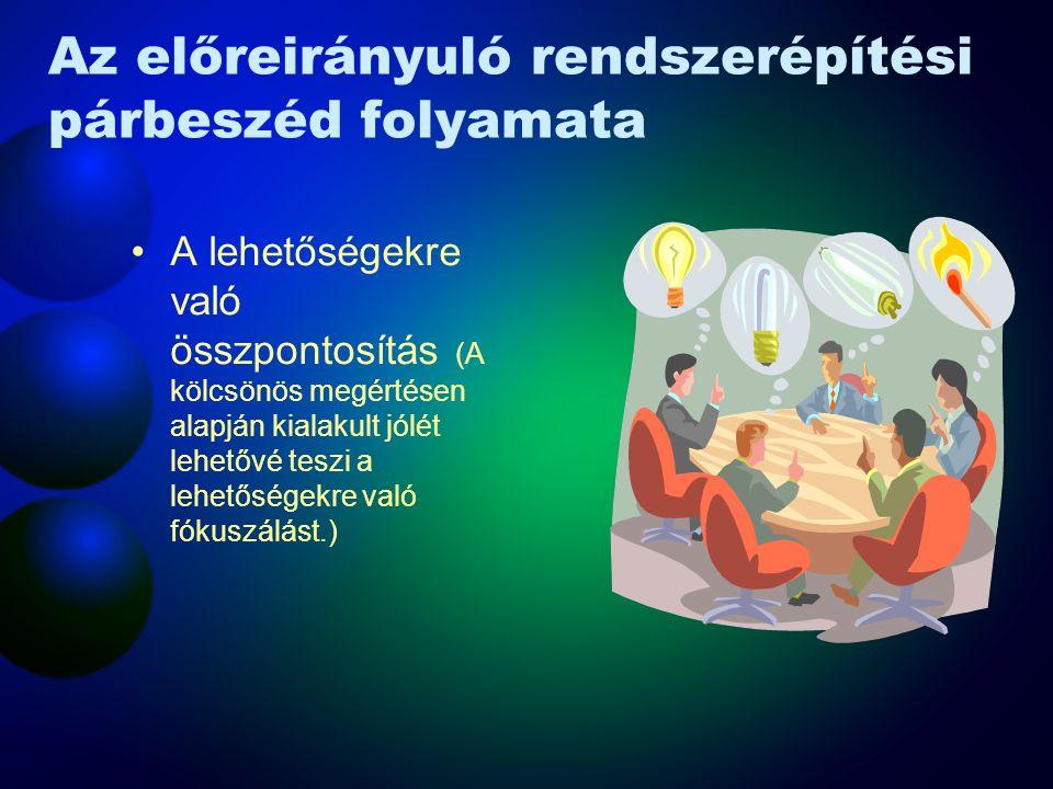 Az előreirányuló rendszerépítési párbeszéd folyamata Kölcsönös megértés fejlesztése (Megpróbálják megérteni a másik szempontjait, helyzetét. Meg tudjá