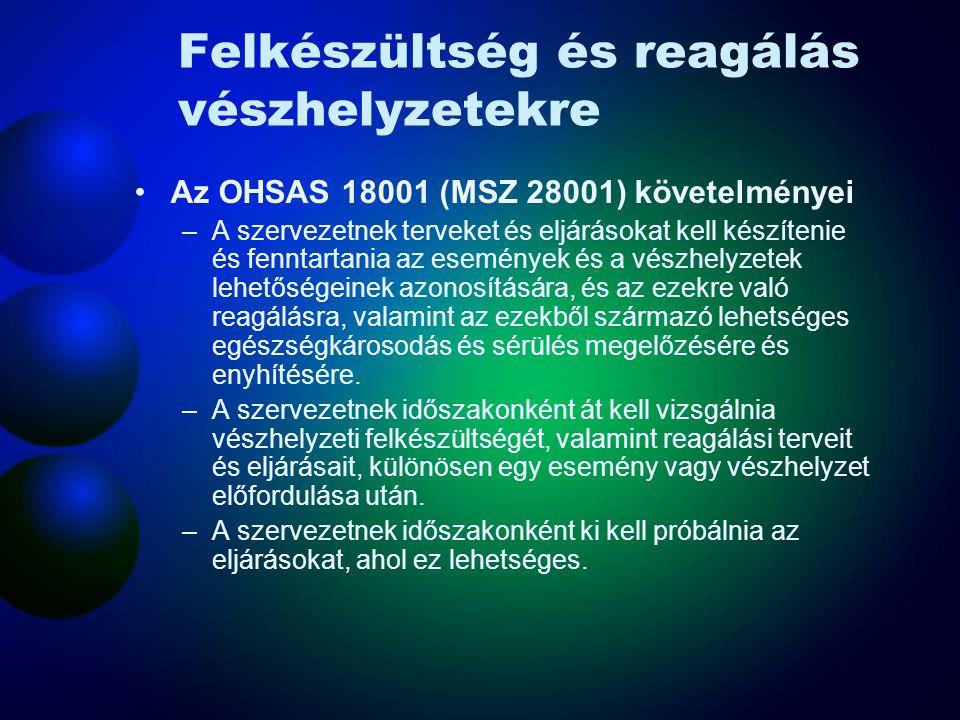 A működés szabályozása Áruk és szolgáltatások vásárlása vagy átadása és külső források alkalmazása Veszélyes feladatok Veszélyes anyagok Az üzem és a