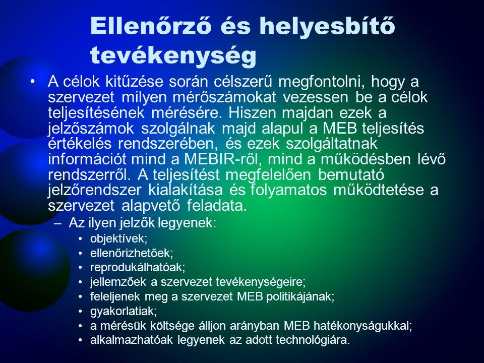 Ellenőrző és helyesbítő tevékenység Eljárási utasításokat kell készíteni és fenntartani a MEB működése eredményességének rendszeres figyelemmel kíséré