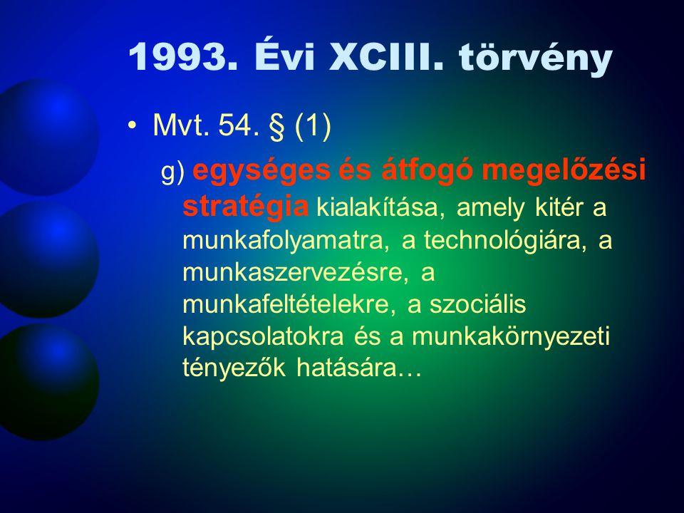 1993. Évi XCIII. törvény Mvt. 54. § (1) …a munkáltató köteles figyelembe venni a következő általános követelményeket: a)a nem elkerülhető veszélyek ér