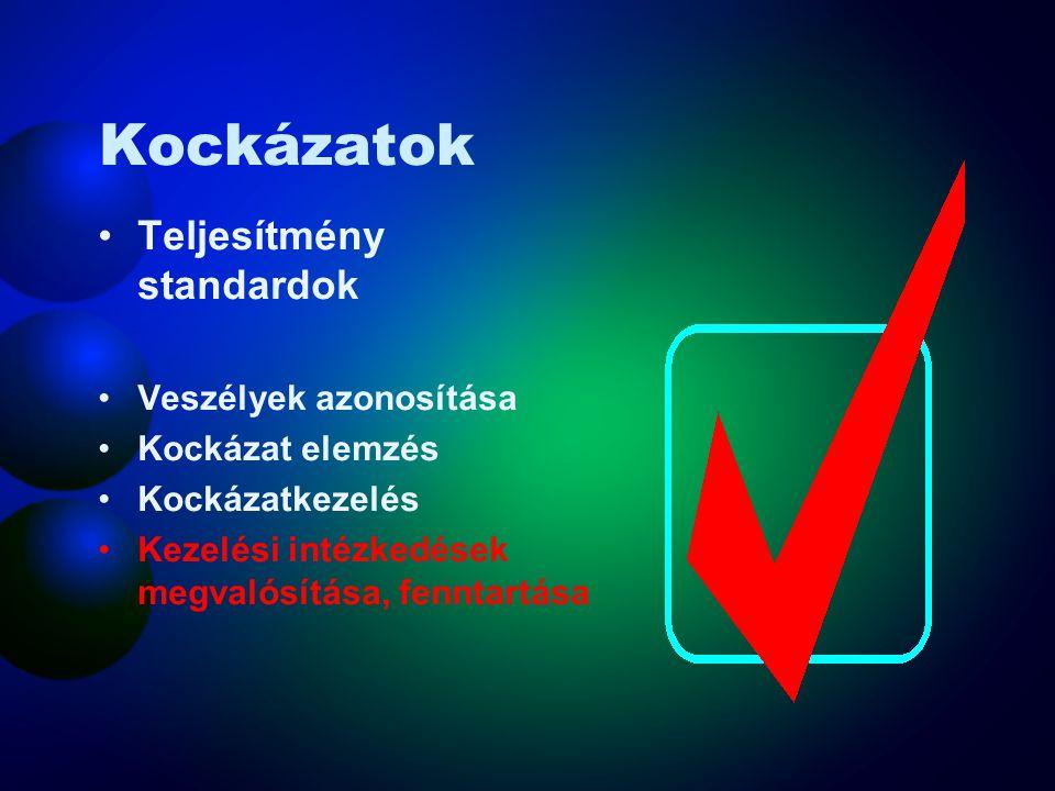 1993. Évi XCIII. törvény Mvt. 54. § (1) g) egységes és átfogó megelőzési stratégia kialakítása, amely kitér a munkafolyamatra, a technológiára, a munk