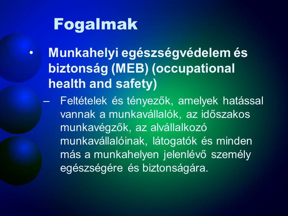 Fogalmak Célok (objektives) –Szándék a MEB politika végrehajtásával kapcsolatban, amelyet a szervezet tűz ki maga elé. Megjegyzés: A célokat mennyiség
