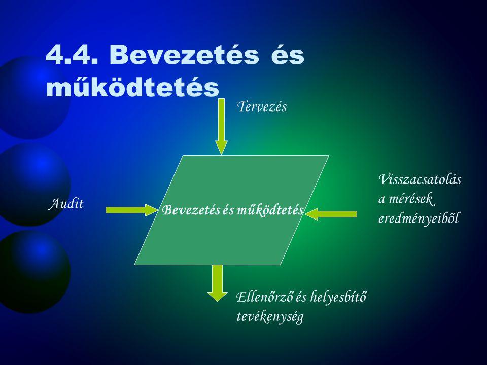 4.3 Tervezés Tervezés Politika Audit Visszacsatolás a működés eredményességének méréséből Bevezetés és működés