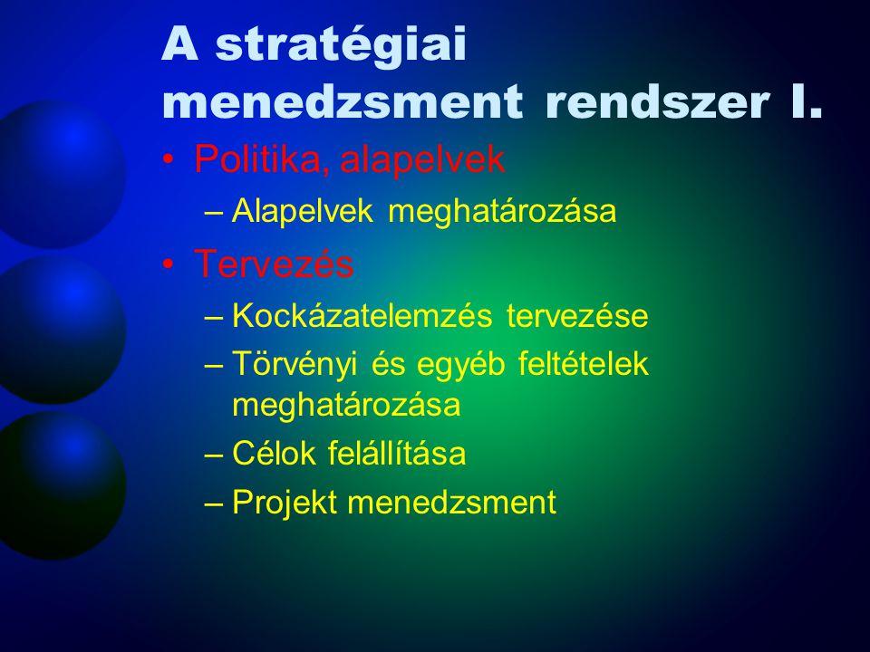 4.6. Vezetőségi átvizsgálás Vezetőségi átvizsgálás Ellenőrző és helyesbítő tevékenység Belső tényezők Külső tényezők Politika