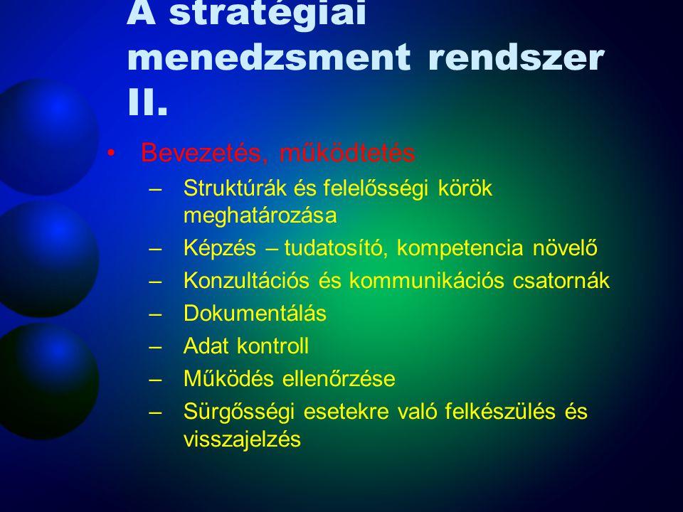 A stratégiai menedzsment rendszer I. Politika, alapelvek –Alapelvek meghatározása Tervezés –Kockázatelemzés tervezése –Törvényi és egyéb feltételek me