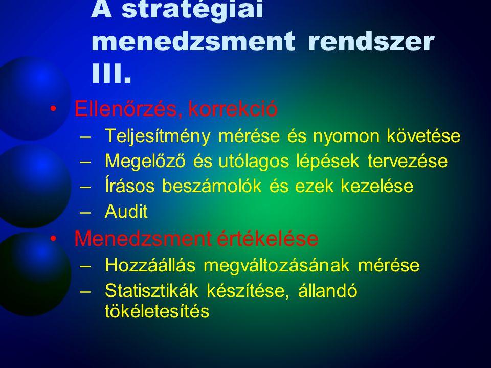 A stratégiai menedzsment rendszer II. Bevezetés, működtetés –Struktúrák és felelősségi körök meghatározása –Képzés – tudatosító, kompetencia növelő –K