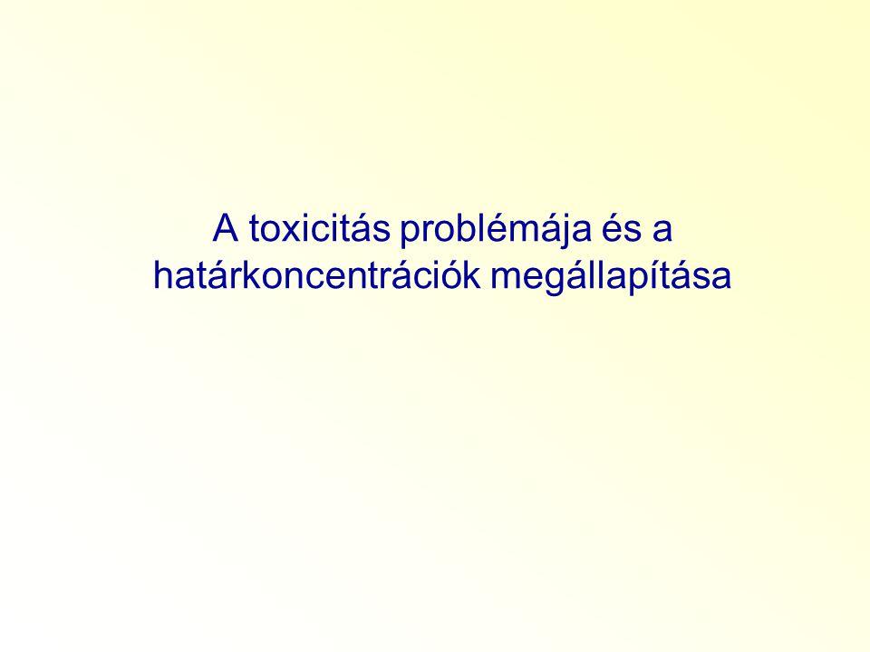 A toxicitás problémája és a határkoncentrációk megállapítása