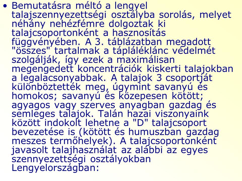 Bemutatásra méltó a lengyel talajszennyezettségi osztályba sorolás, melyet néhány nehézfémre dolgoztak ki talajcsoportonként a hasznosítás függvényébe