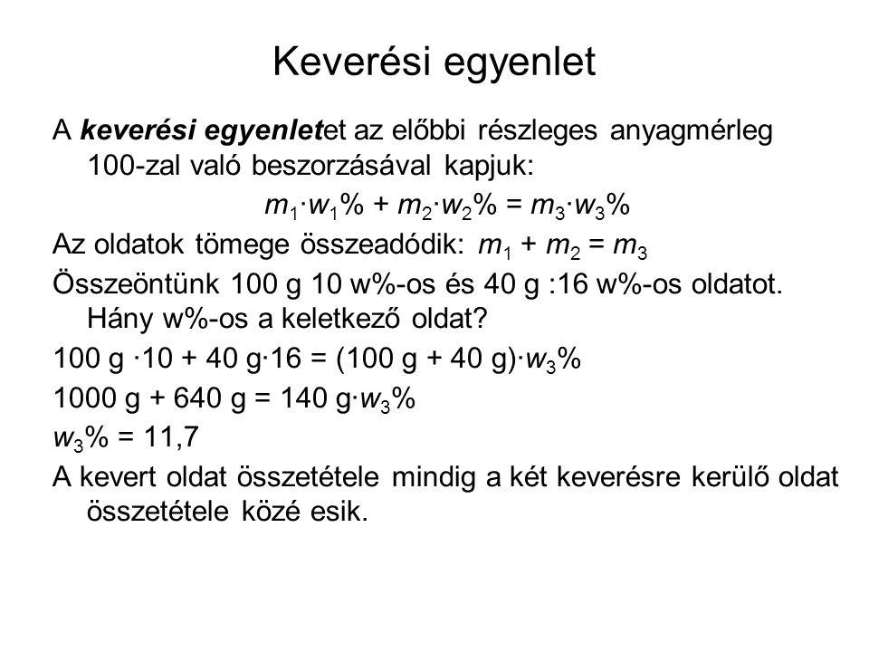 Keverési egyenlet A keverési egyenletet az előbbi részleges anyagmérleg 100-zal való beszorzásával kapjuk: m 1 ·w 1 % + m 2 ·w 2 % = m 3 ·w 3 % Az oldatok tömege összeadódik: m 1 + m 2 = m 3 Összeöntünk 100 g 10 w%-os és 40 g :16 w%-os oldatot.