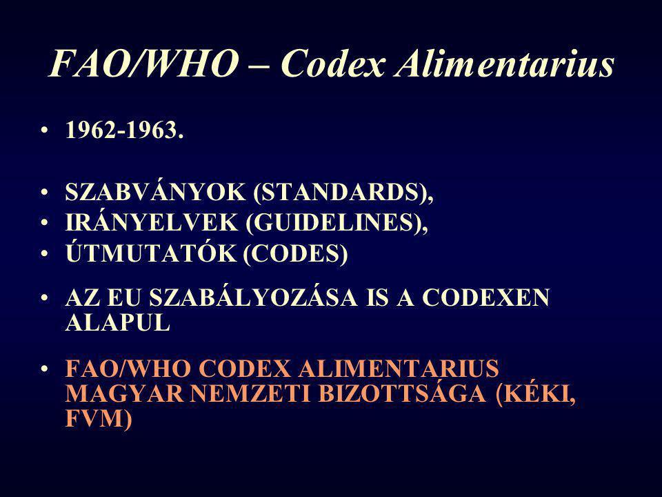 FAO/WHO – Codex Alimentarius 1962-1963. SZABVÁNYOK (STANDARDS), IRÁNYELVEK (GUIDELINES), ÚTMUTATÓK (CODES) AZ EU SZABÁLYOZÁSA IS A CODEXEN ALAPUL FAO/