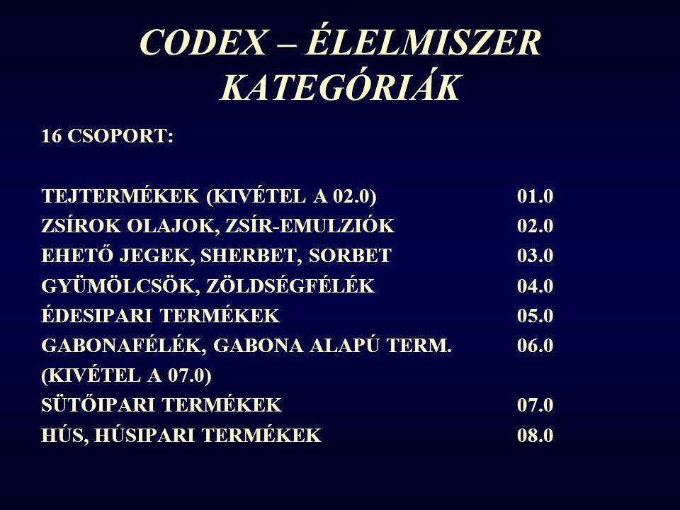 CODEX – ÉLELMISZER KATEGÓRIÁK 16 CSOPORT: TEJTERMÉKEK (KIVÉTEL A 02.0)01.0 ZSÍROK OLAJOK, ZSÍR-EMULZIÓK02.0 EHETŐ JEGEK, SHERBET, SORBET03.0 GYÜMÖLCSÖ