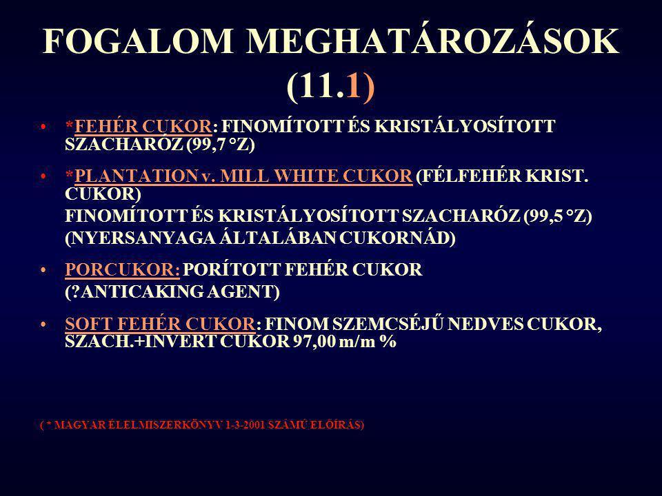 FOGALOM MEGHATÁROZÁSOK (11.1) *FEHÉR CUKOR: FINOMÍTOTT ÉS KRISTÁLYOSÍTOTT SZACHARÓZ (99,7 °Z) *PLANTATION v. MILL WHITE CUKOR (FÉLFEHÉR KRIST. CUKOR)