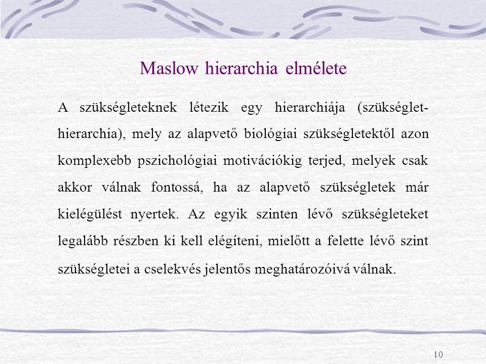 10 Maslow hierarchia elmélete A szükségleteknek létezik egy hierarchiája (szükséglet- hierarchia), mely az alapvető biológiai szükségletektől azon kom