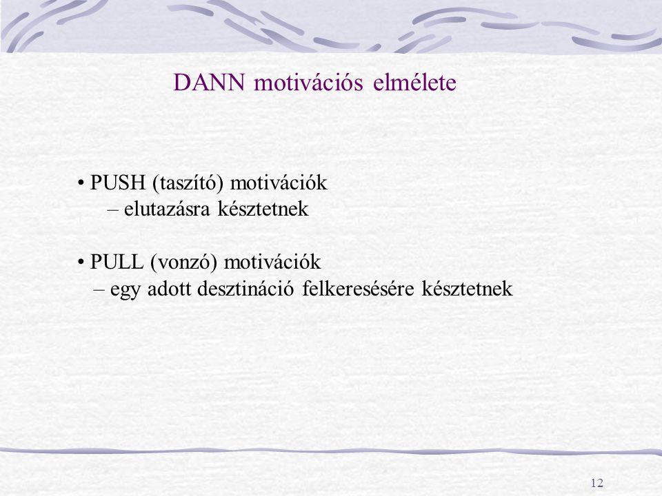 12 DANN motivációs elmélete PUSH (taszító) motivációk – elutazásra késztetnek PULL (vonzó) motivációk – egy adott desztináció felkeresésére késztetnek
