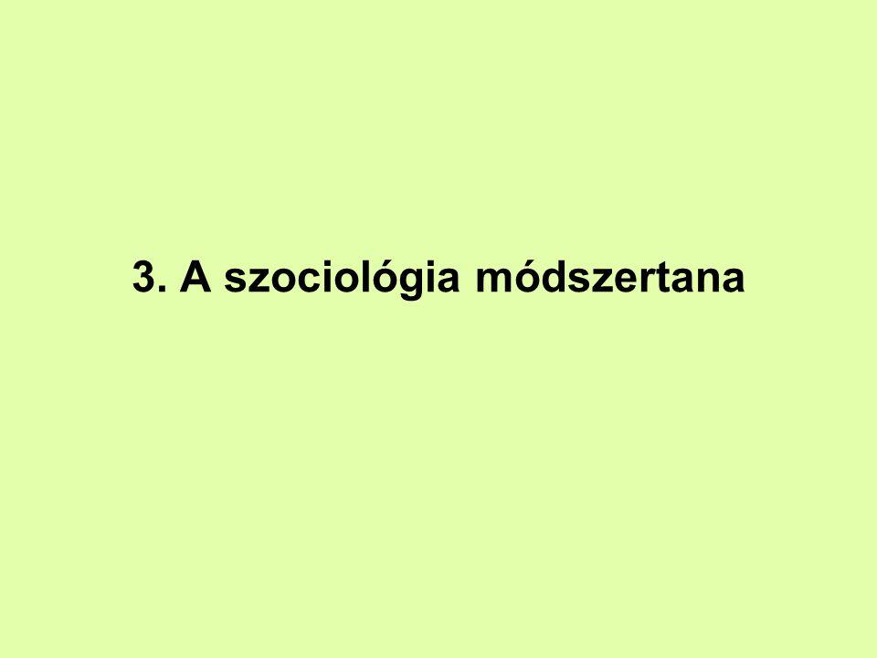 3. A szociológia módszertana