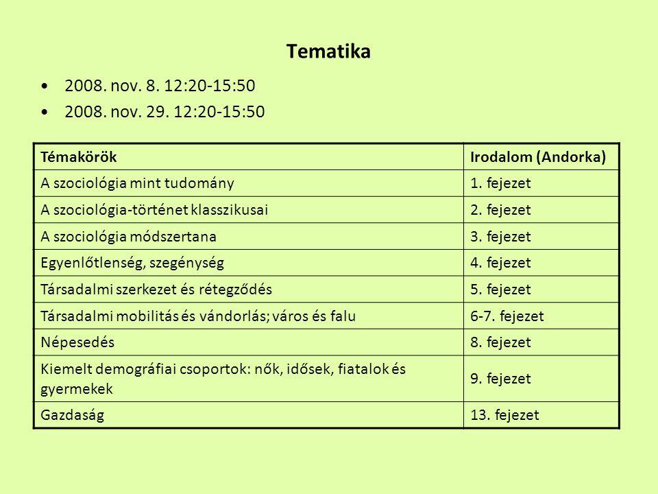 Tematika 2008. nov. 8. 12:20-15:50 2008. nov. 29. 12:20-15:50 TémakörökIrodalom (Andorka) A szociológia mint tudomány1. fejezet A szociológia-történet