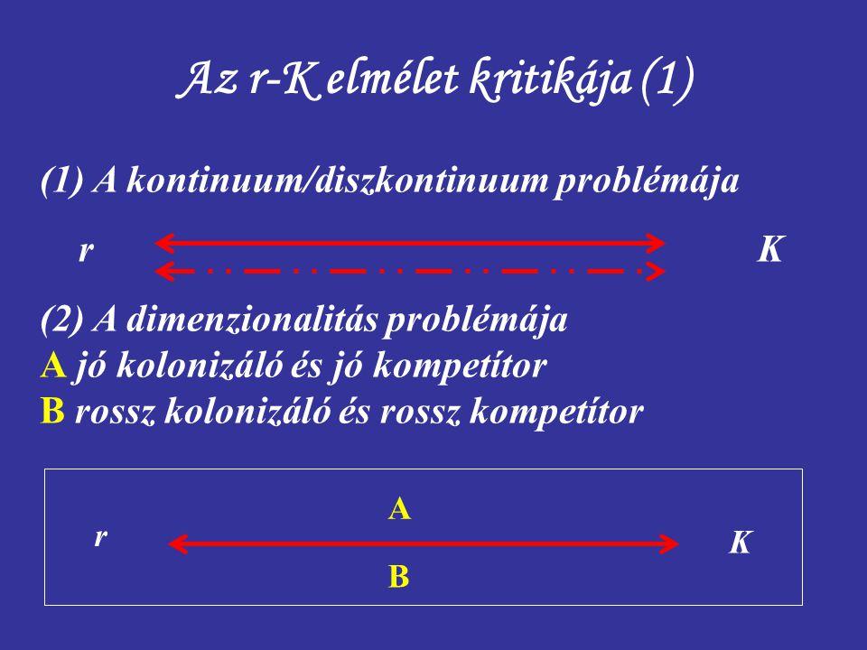 Az r-K elmélet kritikája (1) (1) A kontinuum/diszkontinuum problémája r K (2) A dimenzionalitás problémája A jó kolonizáló és jó kompetítor B rossz ko