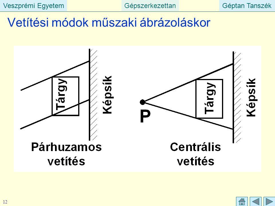 Veszprémi EgyetemGépszerkezettanGéptan TanszékVeszprémi EgyetemGéptan Tanszék 12 Vetítési módok műszaki ábrázoláskor