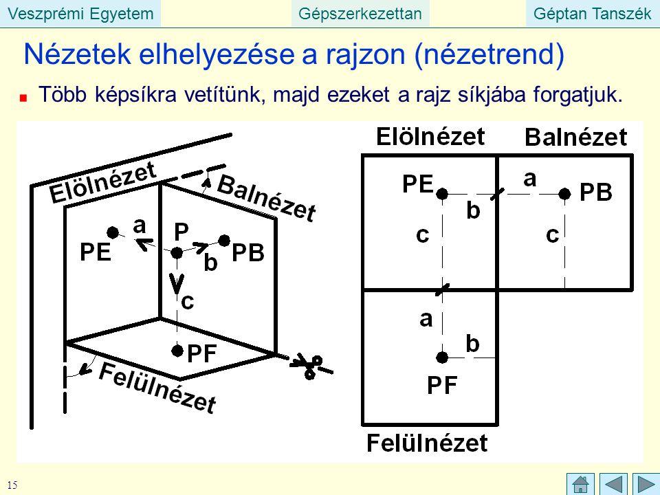 Veszprémi EgyetemGépszerkezettanGéptan TanszékVeszprémi EgyetemGéptan Tanszék 15 Nézetek elhelyezése a rajzon (nézetrend) Több képsíkra vetítünk, majd