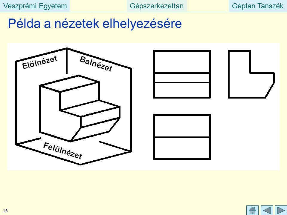 Veszprémi EgyetemGépszerkezettanGéptan TanszékVeszprémi EgyetemGéptan Tanszék 16 Példa a nézetek elhelyezésére
