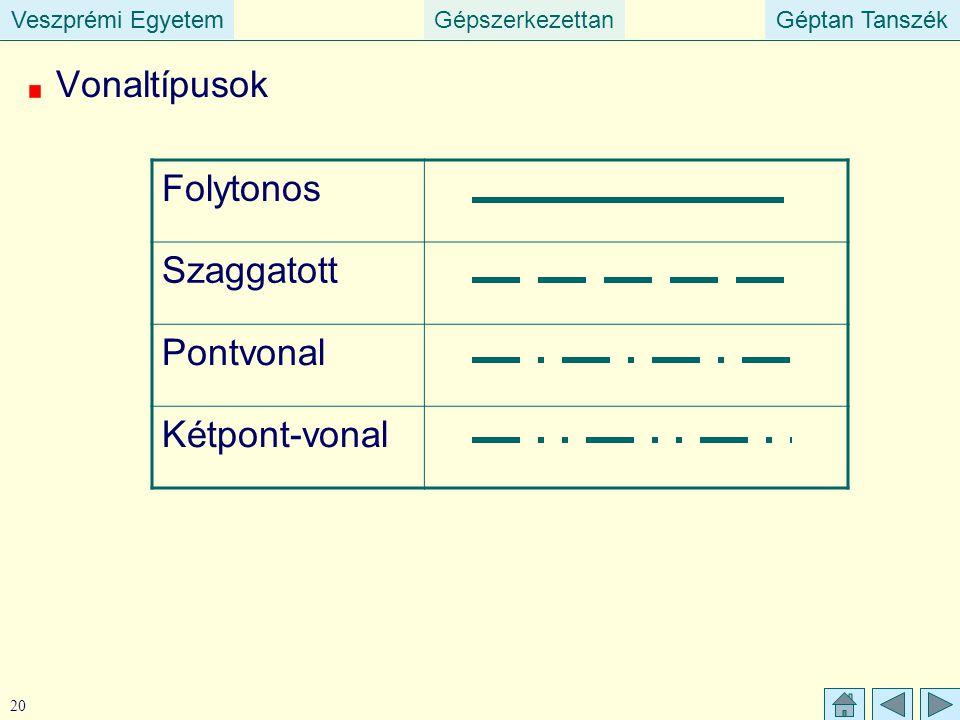 Veszprémi EgyetemGépszerkezettanGéptan TanszékVeszprémi EgyetemGéptan Tanszék 20 Vonaltípusok Folytonos Szaggatott Pontvonal Kétpont-vonal