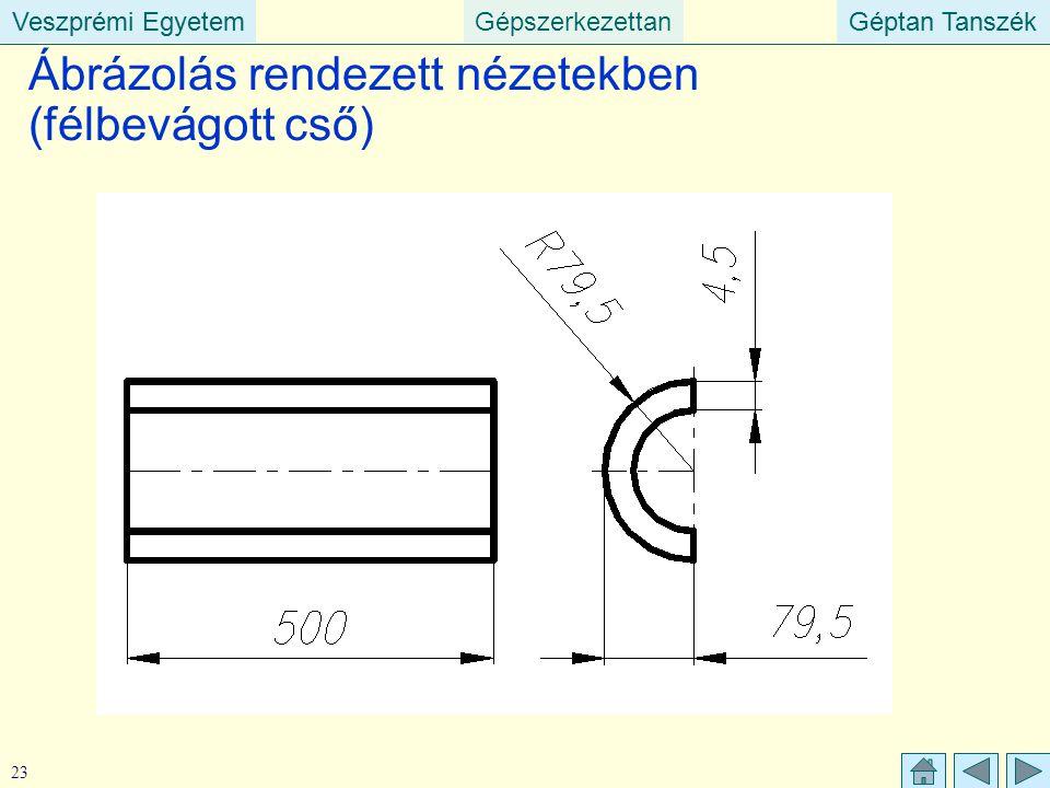 Veszprémi EgyetemGépszerkezettanGéptan TanszékVeszprémi EgyetemGéptan Tanszék 23 Ábrázolás rendezett nézetekben (félbevágott cső)