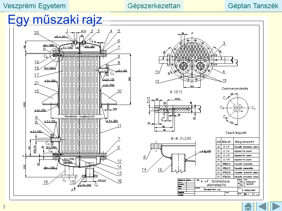 Veszprémi EgyetemGépszerkezettanGéptan TanszékVeszprémi EgyetemGéptan Tanszék 3 Egy műszaki rajz