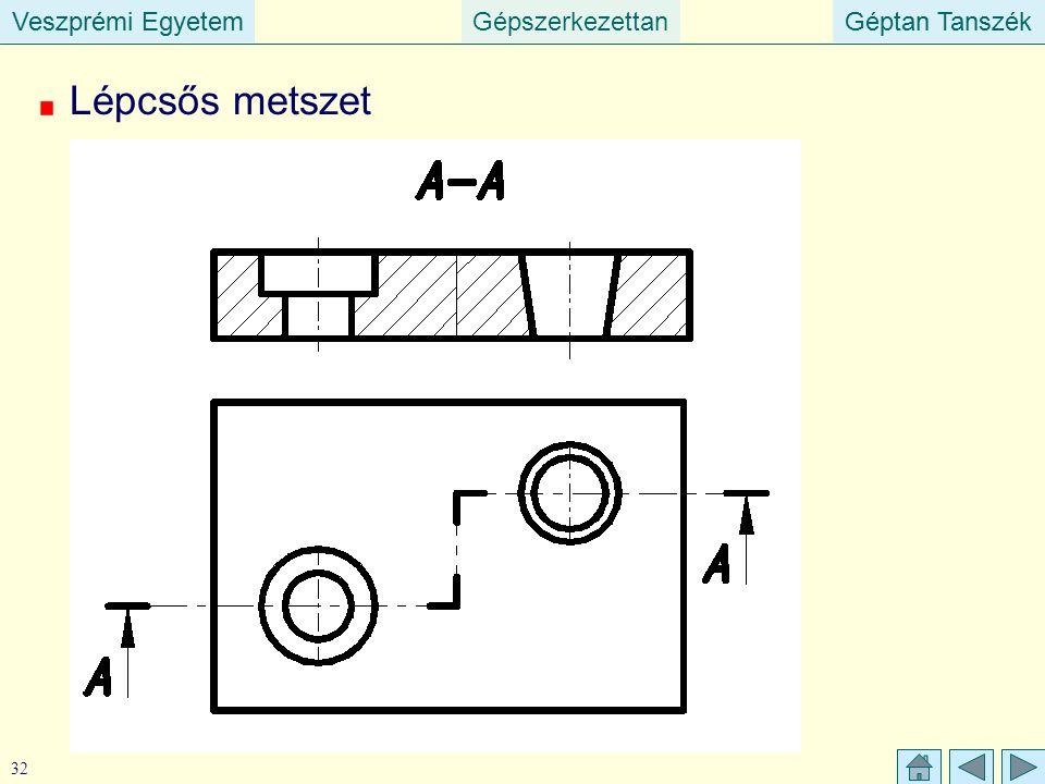 Veszprémi EgyetemGépszerkezettanGéptan TanszékVeszprémi EgyetemGéptan Tanszék 32 Lépcsős metszet